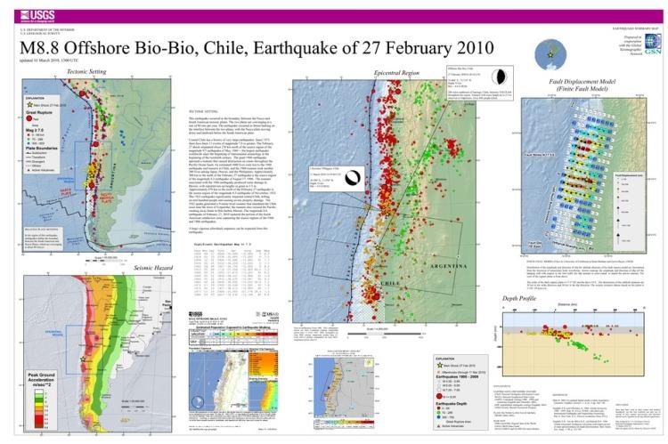 Chile - USGS