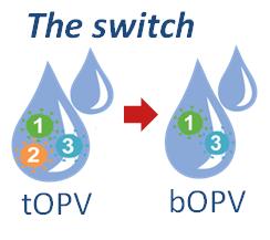 opv_switch